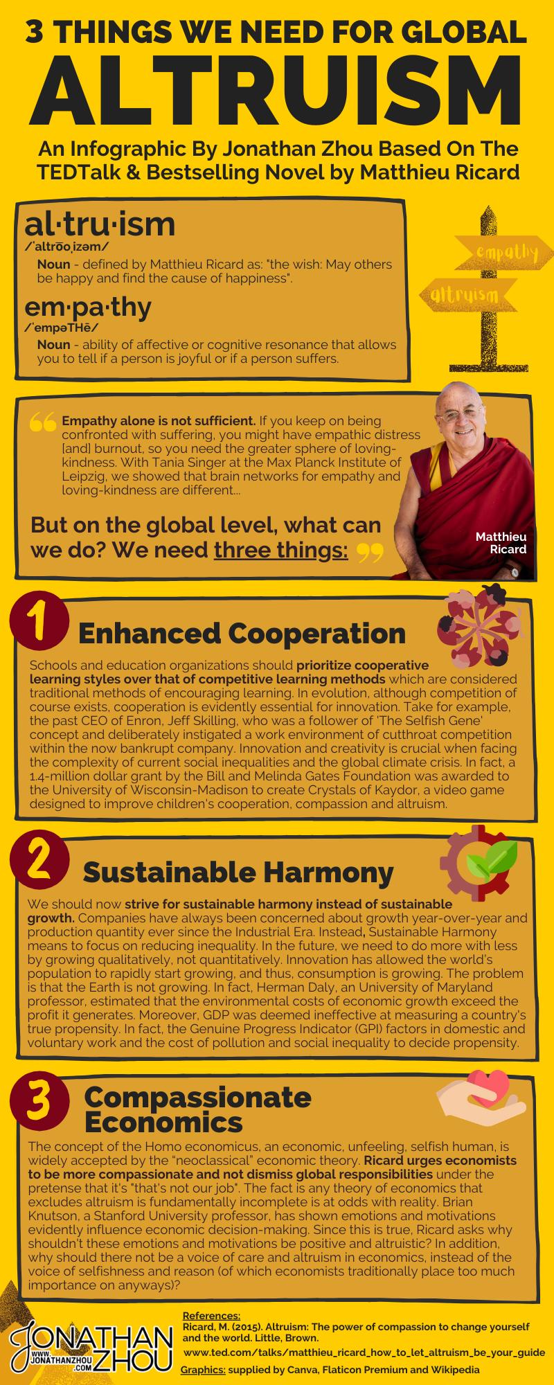 Altruism Infographic